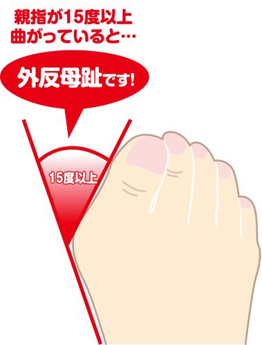 http://www.ashiuratengoku.co.jp/000site/footcareseitai/62.html